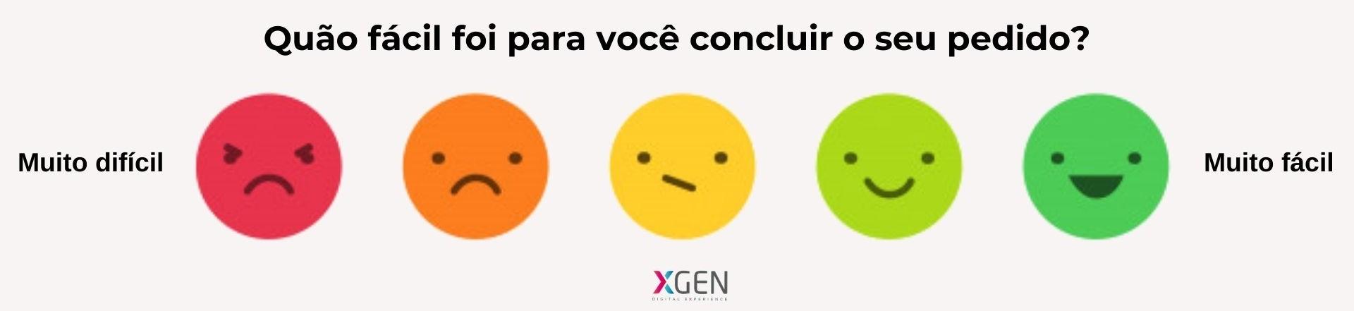 CES - Escala de Emoticon